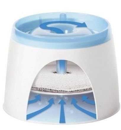 מזרקת מים לחתול עם פילטר קטאיט 2 ליטר
